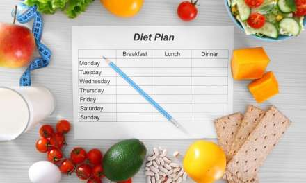 Quick Weight Management Diet Plan Lose Pounds Before A Wedding
